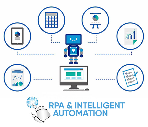 RPA(Robotic Process Automation)