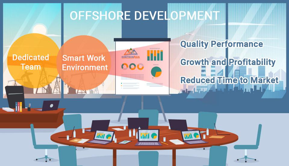 Công ty offshore là gì?