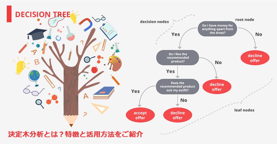決定木分析とは?特徴と活用方法をご紹介