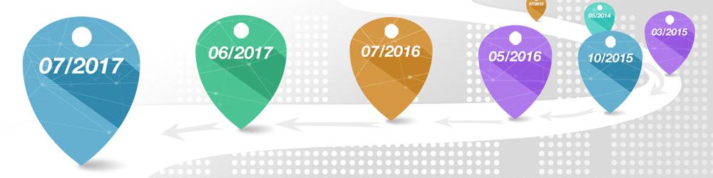 2013年の設立以来のOnetechAsiaの着実な開発ステップ