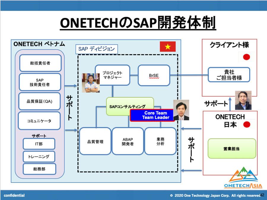 ONETECHのSAP開発について