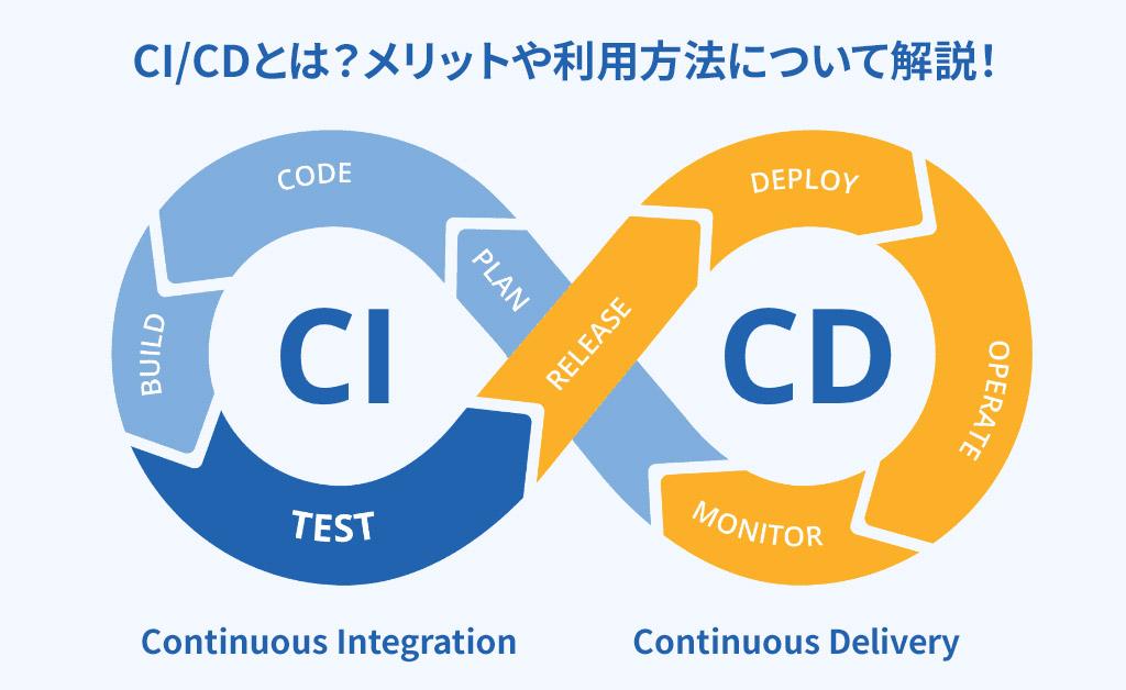 CI/CD とは?ソフトウェア開発になぜ必要か、分かりやすく解説します。