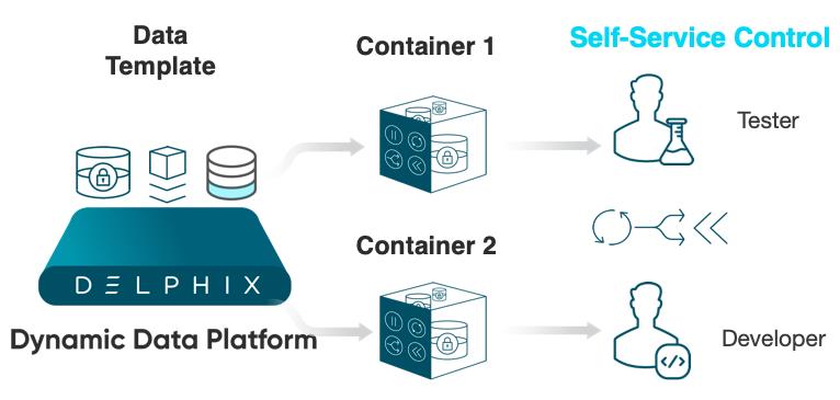 Delphix-Self-Service-Template-Containers