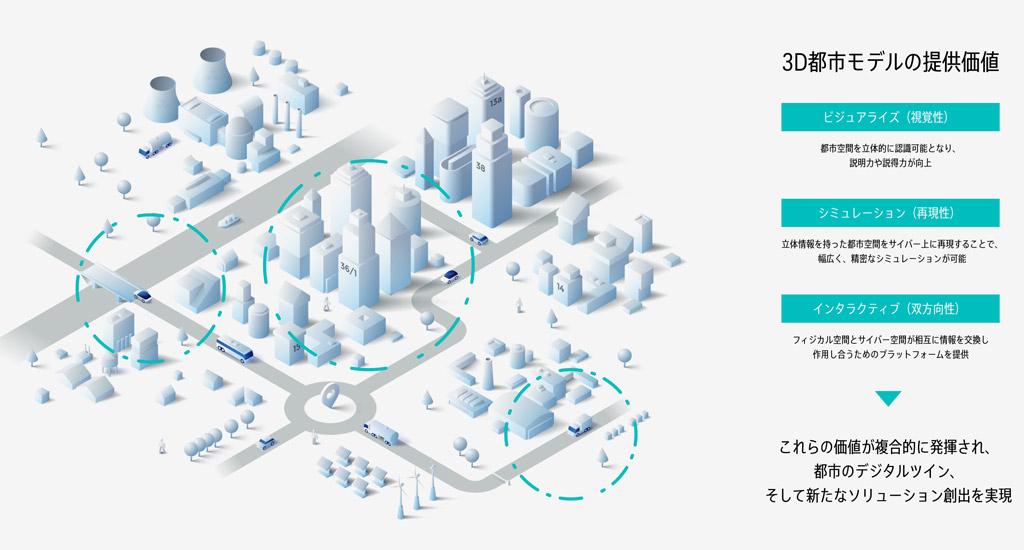 Project-PLATEAU-3D都市モデルの構築対象都市-一覧