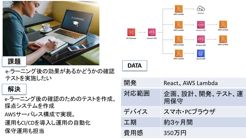 Web開発-AWS運用 成功例5)eラーニング試験作成ツール開発