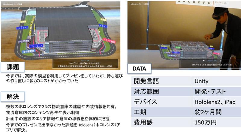 xR開発 成功例5)3Dホログラムを活用したHoloLens(ホロレンズ)
