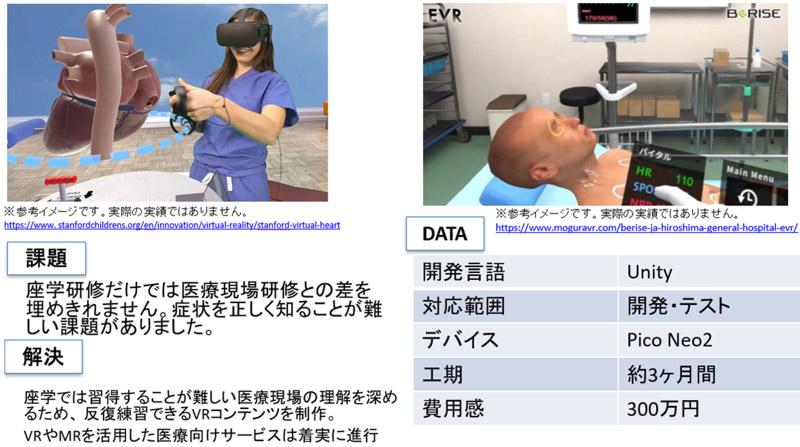 xR開発 成功例3)医療系機器 操作トレーニングVR
