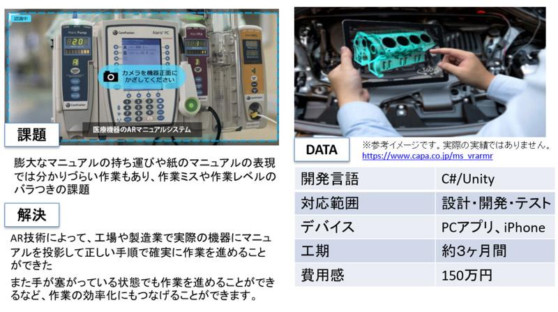 xR開発 成功例4) AR操作マニュアルアプリ